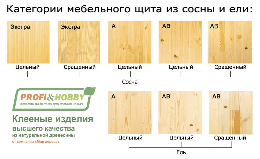 Стеновые щиты из натуральной древесины